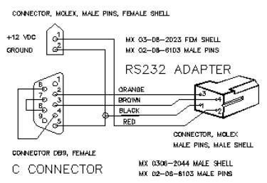asimet module operations. Black Bedroom Furniture Sets. Home Design Ideas